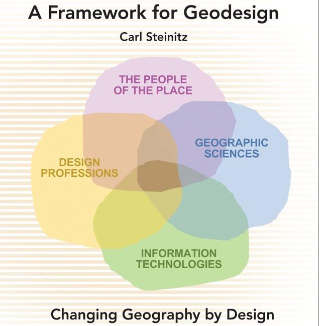 Geodesign -Steinitz
