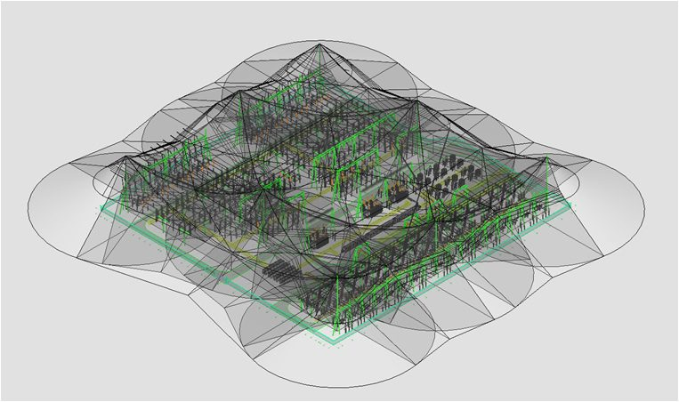 The 3D substation model enabled lightning protection modeling and visualization.