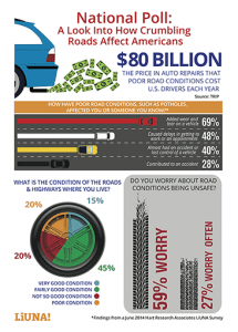 aging_infrastructure_infographic