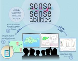 sense&senseabilities