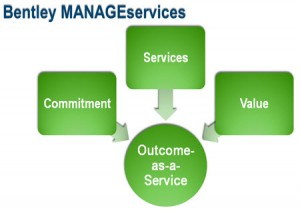 3_things_green_MANAGEservices