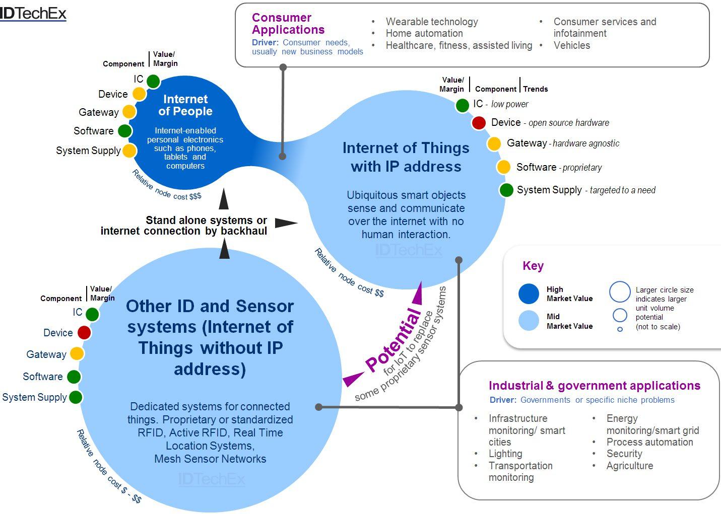 book Nachhaltige Events: Erfolgreiche Veranstaltungen durch gesellschaftliche Verantwortung