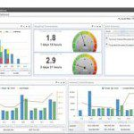 Esri and E2open Partner to Deliver Market-Leading Supply Chain Solutions