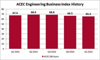 ACEC_EBI