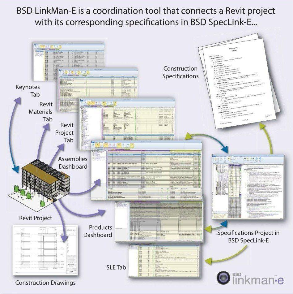Building Systems Design, Inc  Releases Cloud Version of BIM