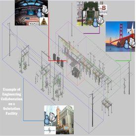 Utilities-2-Pacific+Gas