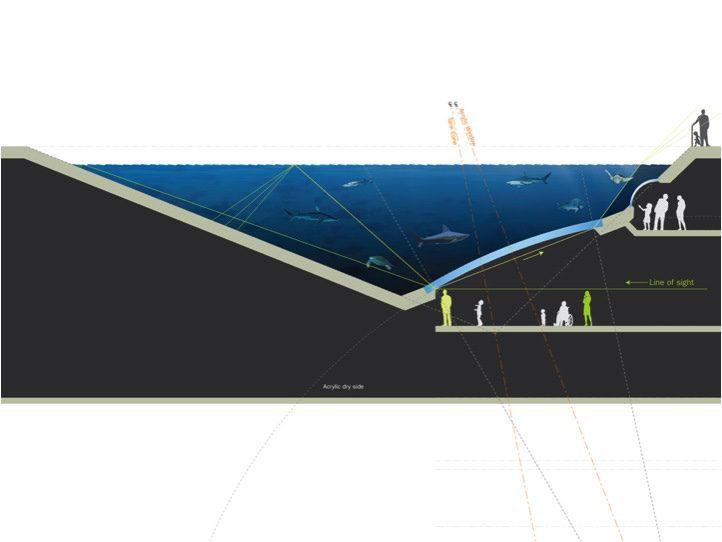 CREDIT: Grimshaw Architects