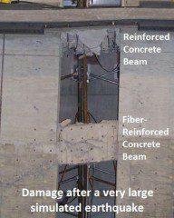 fiber-reinforced-concrete