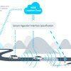 car-to-cloud