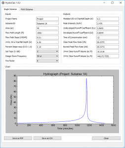 HydroCalc Calculator was used to determine runoff rates and volumes.