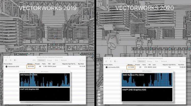 Vectorworks, Inc. Announces 2020 Version of BIM and Design ...